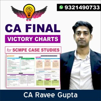 SCMPE Victory Charts 2021 | SCMPE Case Study