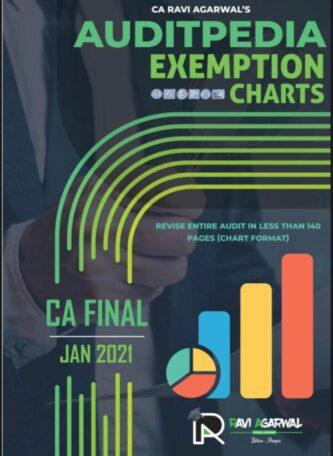 CA Ravi Agarwal's AUDITPEDIA EXEMPTION CHARTS For CA Final (PDF)