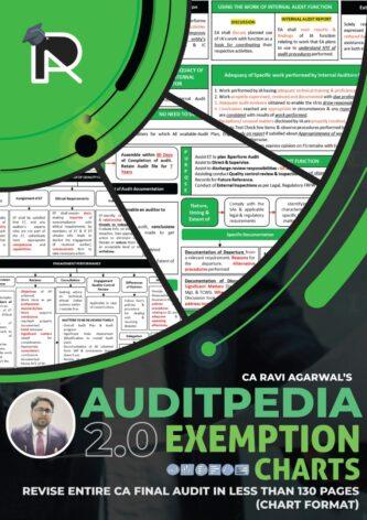 CA Final Auditpedia Exemption Charts 2.0 (PDF May 2021) By CA Ravi Agarwal